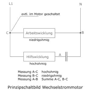 Prinzip Wechselstrommotor